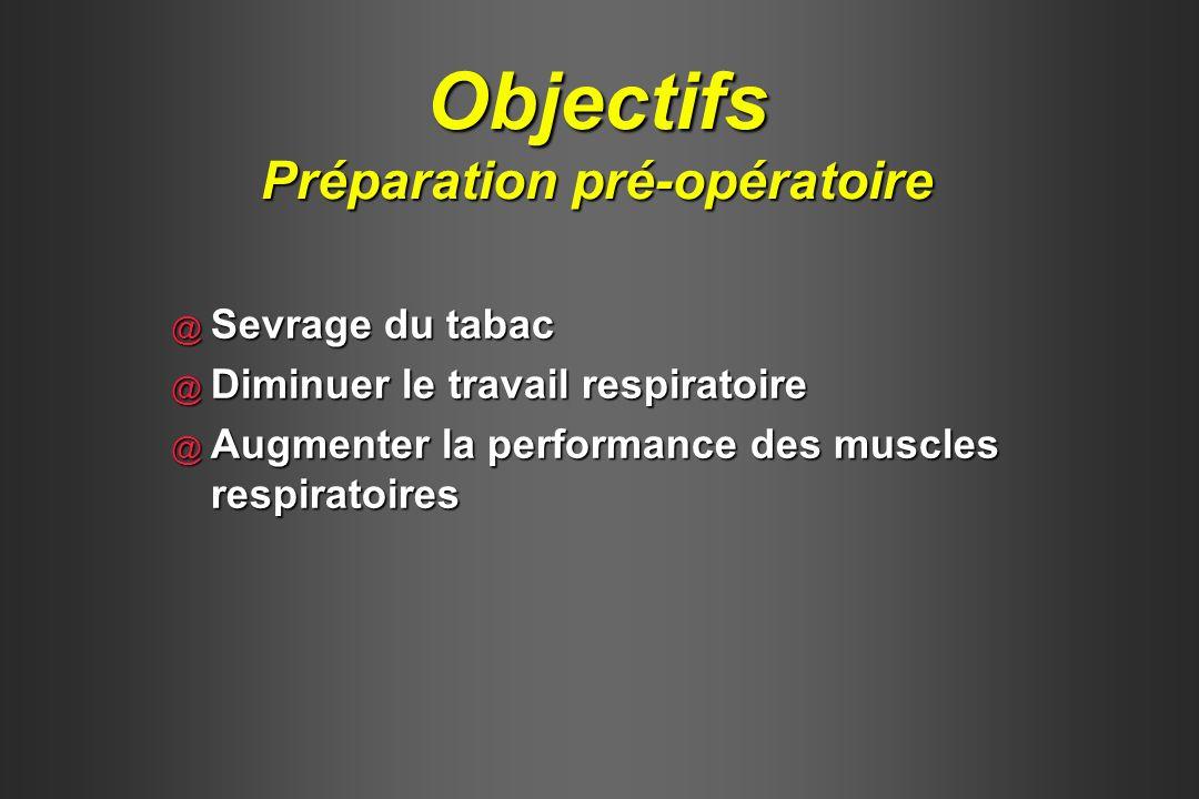 Objectifs Préparation pré-opératoire @ Sevrage du tabac @ Diminuer le travail respiratoire @ Augmenter la performance des muscles respiratoires