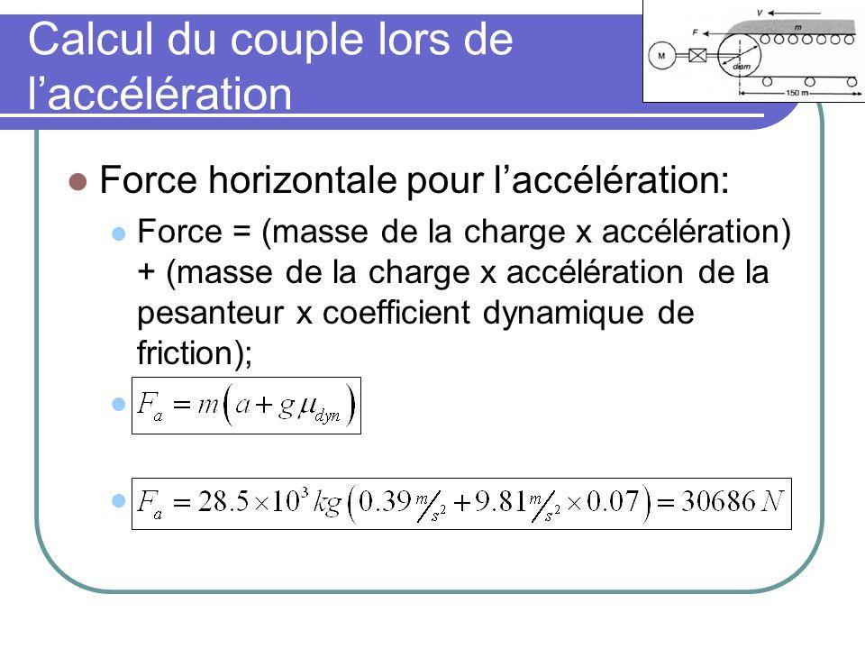 Calcul du couple lors de laccélération Force horizontale pour laccélération: Force = (masse de la charge x accélération) + (masse de la charge x accél