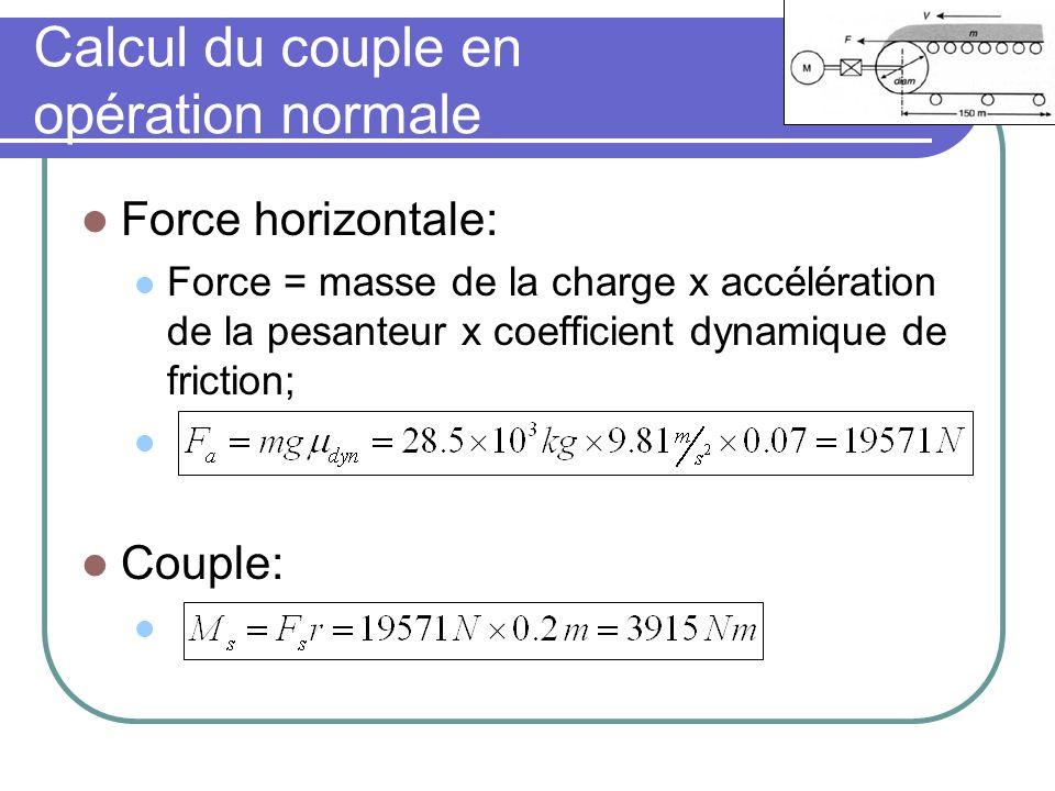 Calcul du couple en opération normale Force horizontale: Force = masse de la charge x accélération de la pesanteur x coefficient dynamique de friction