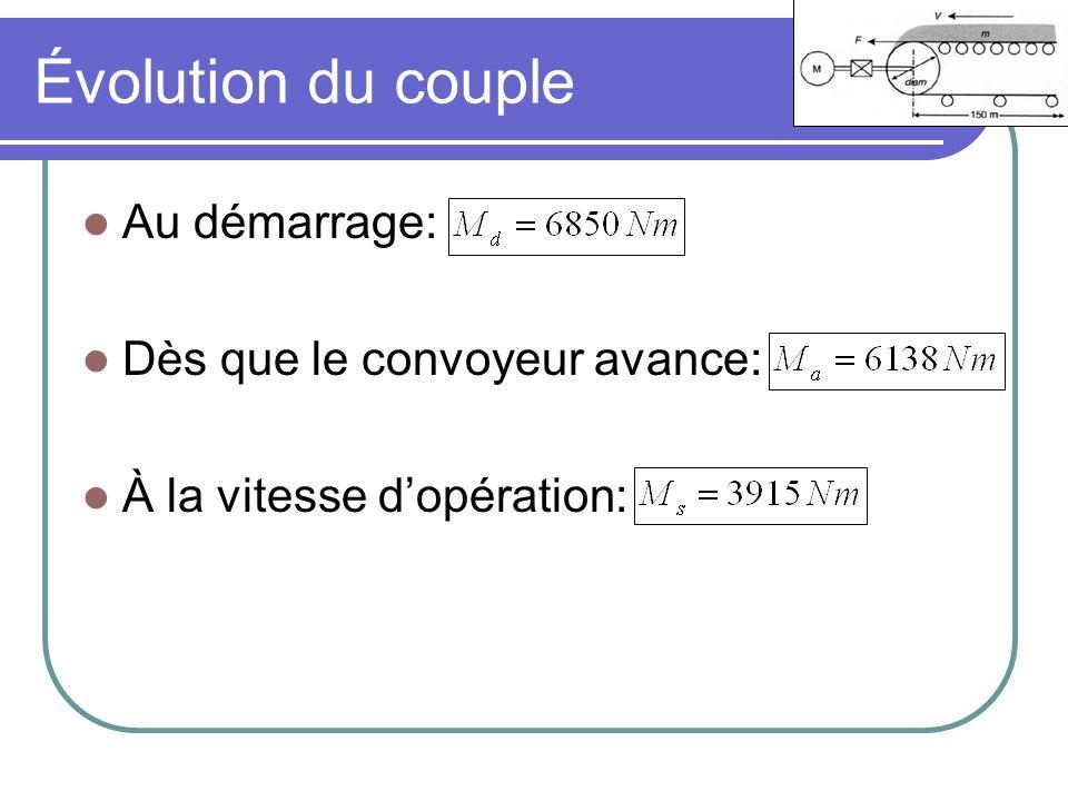 Évolution du couple Au démarrage: Dès que le convoyeur avance: À la vitesse dopération: