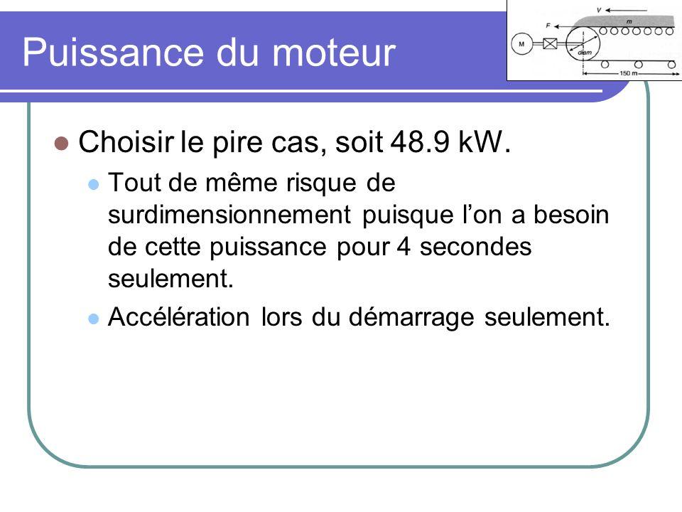 Puissance du moteur Choisir le pire cas, soit 48.9 kW. Tout de même risque de surdimensionnement puisque lon a besoin de cette puissance pour 4 second