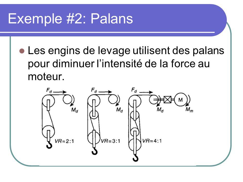 Exemple #2: Palans Les engins de levage utilisent des palans pour diminuer lintensité de la force au moteur.