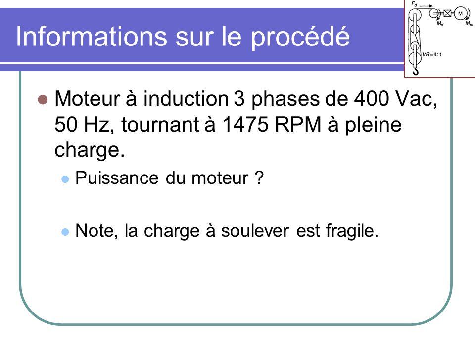 Informations sur le procédé Moteur à induction 3 phases de 400 Vac, 50 Hz, tournant à 1475 RPM à pleine charge. Puissance du moteur ? Note, la charge