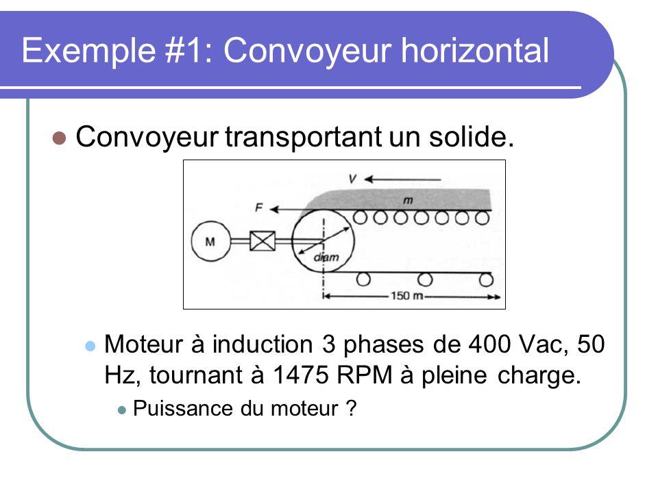 Exemple #1: Convoyeur horizontal Convoyeur transportant un solide. Moteur à induction 3 phases de 400 Vac, 50 Hz, tournant à 1475 RPM à pleine charge.