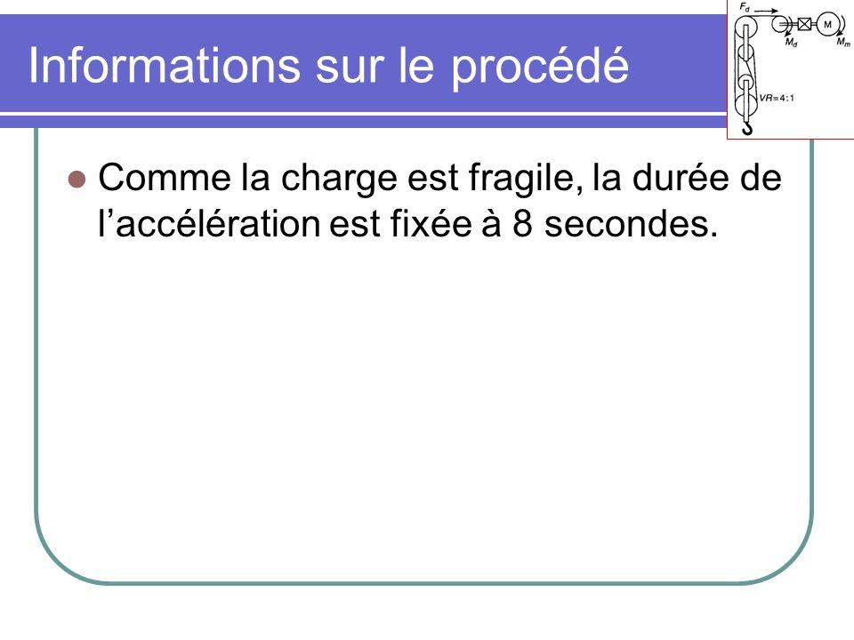 Informations sur le procédé Comme la charge est fragile, la durée de laccélération est fixée à 8 secondes.