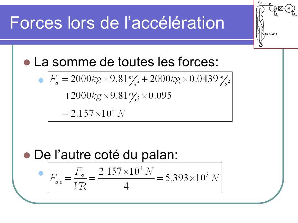 Forces lors de laccélération La somme de toutes les forces: De lautre coté du palan: