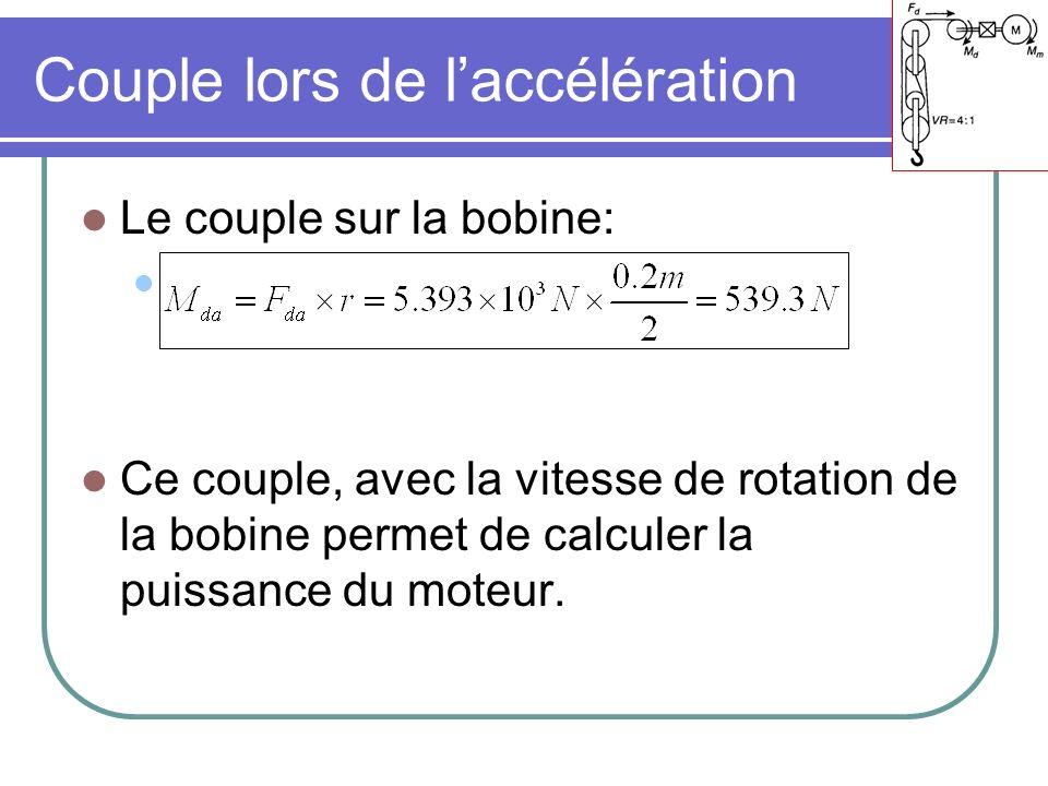 Couple lors de laccélération Le couple sur la bobine: Ce couple, avec la vitesse de rotation de la bobine permet de calculer la puissance du moteur.
