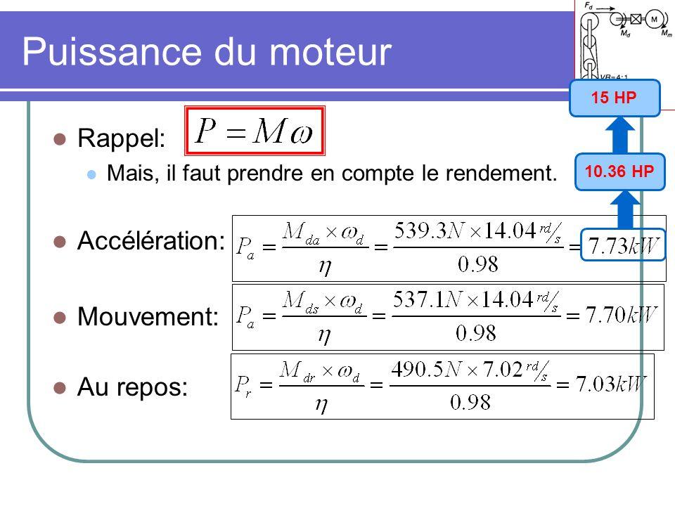 Puissance du moteur Rappel: Mais, il faut prendre en compte le rendement. Accélération: Mouvement: Au repos: 10.36 HP 15 HP