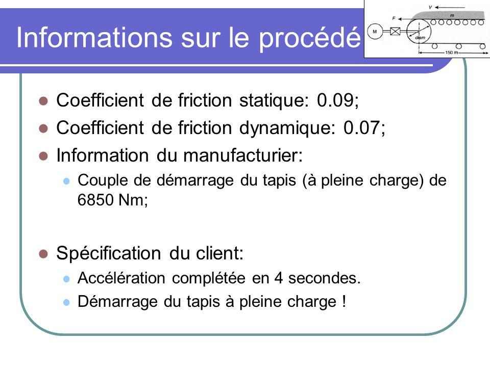 Informations sur le procédé Coefficient de friction statique: 0.09; Coefficient de friction dynamique: 0.07; Information du manufacturier: Couple de d