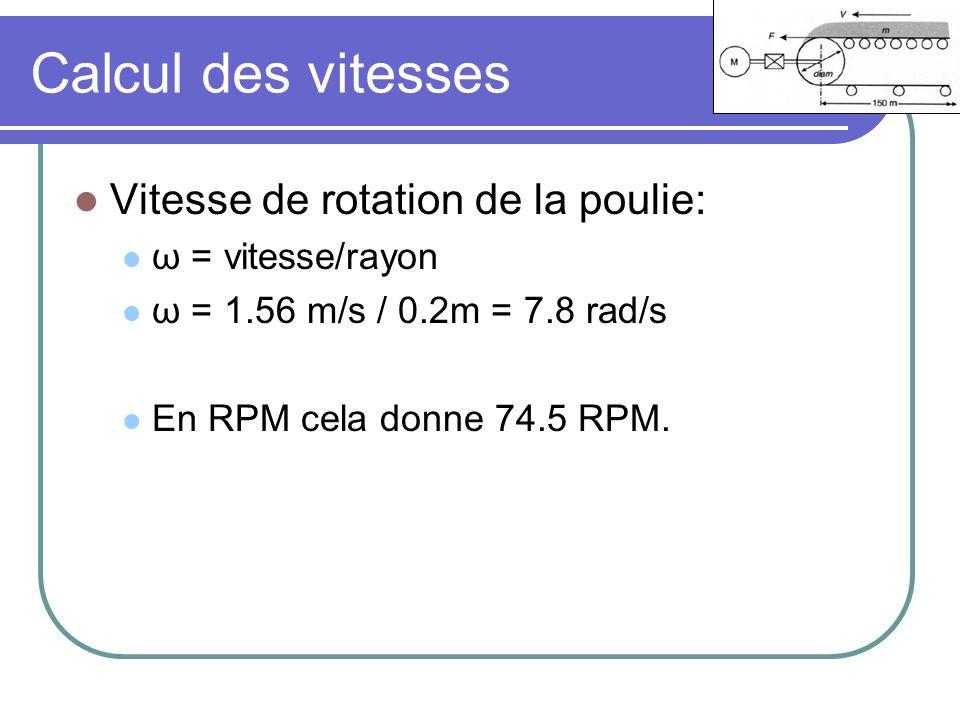 Calcul des vitesses Vitesse de rotation de la poulie: ω = vitesse/rayon ω = 1.56 m/s / 0.2m = 7.8 rad/s En RPM cela donne 74.5 RPM.