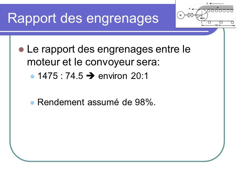 Rapport des engrenages Le rapport des engrenages entre le moteur et le convoyeur sera: 1475 : 74.5 environ 20:1 Rendement assumé de 98%.
