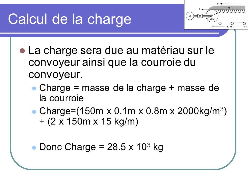 Calcul de la charge La charge sera due au matériau sur le convoyeur ainsi que la courroie du convoyeur. Charge = masse de la charge + masse de la cour