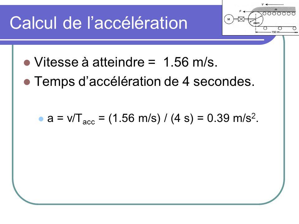 Calcul de laccélération Vitesse à atteindre = 1.56 m/s. Temps daccélération de 4 secondes. a = v/T acc = (1.56 m/s) / (4 s) = 0.39 m/s 2.