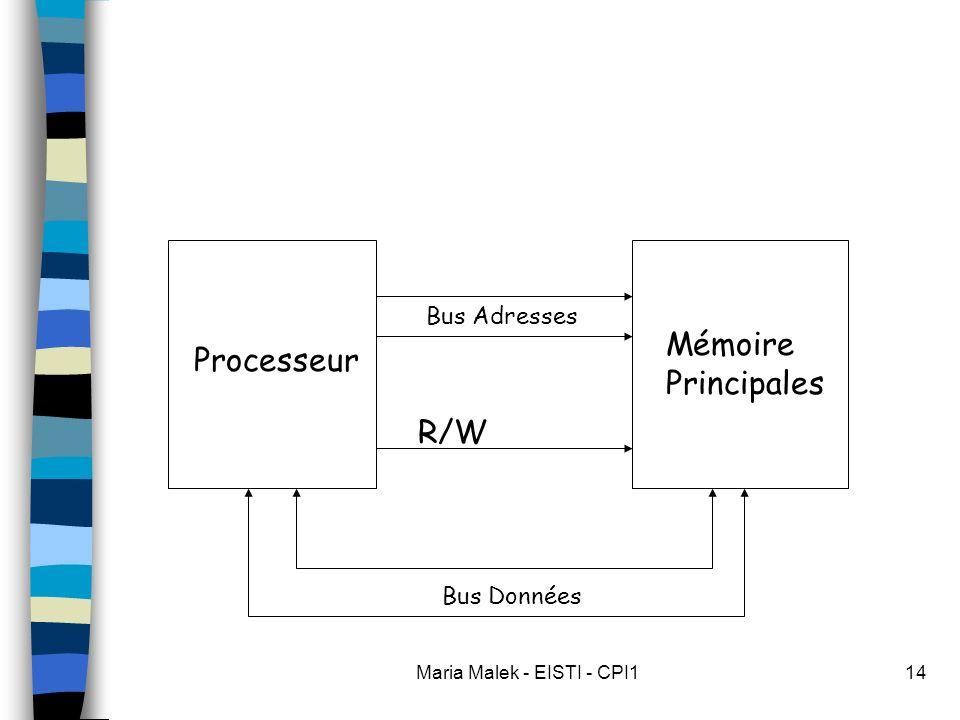 Maria Malek - EISTI - CPI114 R/W Bus Adresses Bus Données Processeur Mémoire Principales