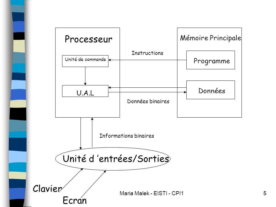 Maria Malek - EISTI - CPI15 Unité d entrées/Sorties Clavier Ecran Processeur Mémoire Principale Programme Données U.A.L Unité de commande Données bina