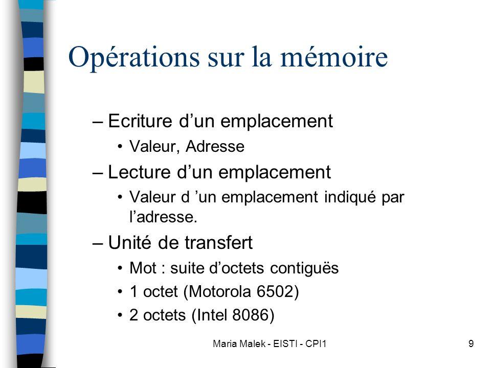 Maria Malek - EISTI - CPI19 Opérations sur la mémoire –Ecriture dun emplacement Valeur, Adresse –Lecture dun emplacement Valeur d un emplacement indiq