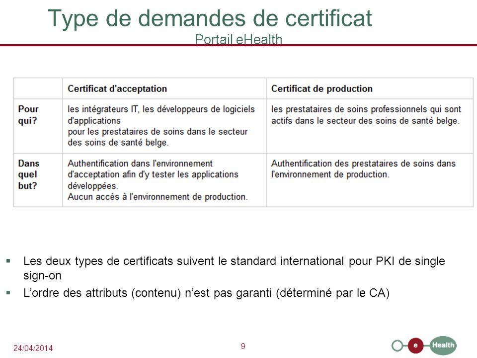 10 24/04/2014 Aperçu Service de base certificats numériques : but et caractéristiques Service de base certificats numériques : but et caractéristiques Fonction d un certificat numérique Fonction dans un contexte eHealth Types de certificats eHealth Types de certificats eHealth Critères pour la demande dun certificat eHealth Distinction selon l emploi et l environnement (application) Déroulement du processus de demande Déroulement du processus de demande De quoi avez-vous besoin pour créer la demande de certificat.