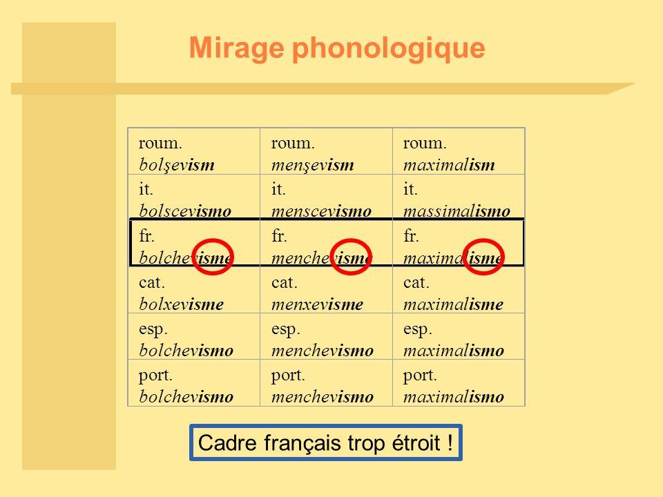 Mirage phonologique roum.bolşevism roum. menşevism roum.