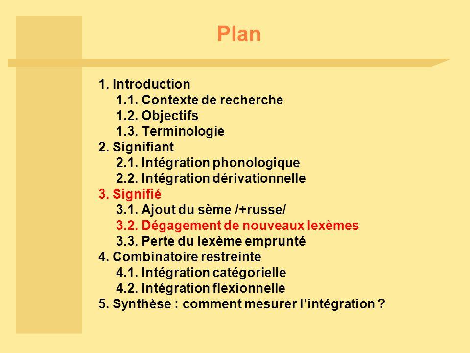 Plan 1.Introduction 1.1. Contexte de recherche 1.2.