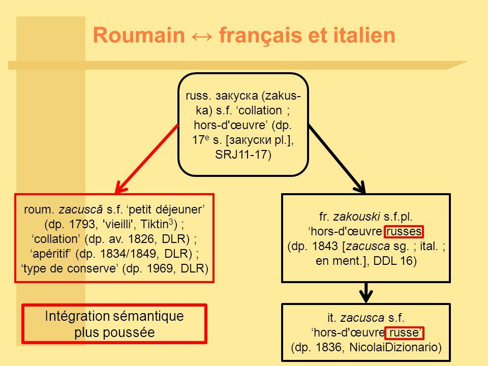 Roumain français et italien russ.закуска (zakus- ka) s.f.