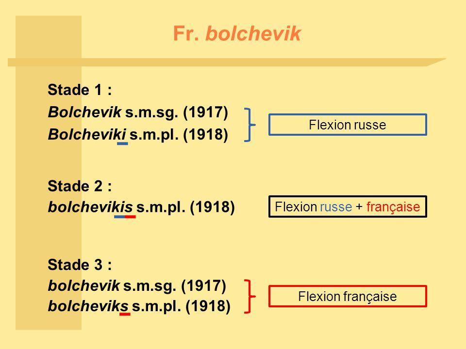 Fr.bolchevik Stade 1 : Bolchevik s.m.sg. (1917) Bolcheviki s.m.pl.
