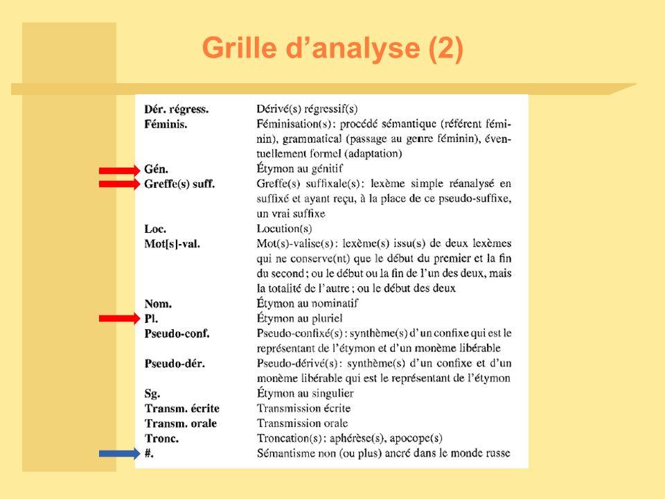 Grille danalyse (2)