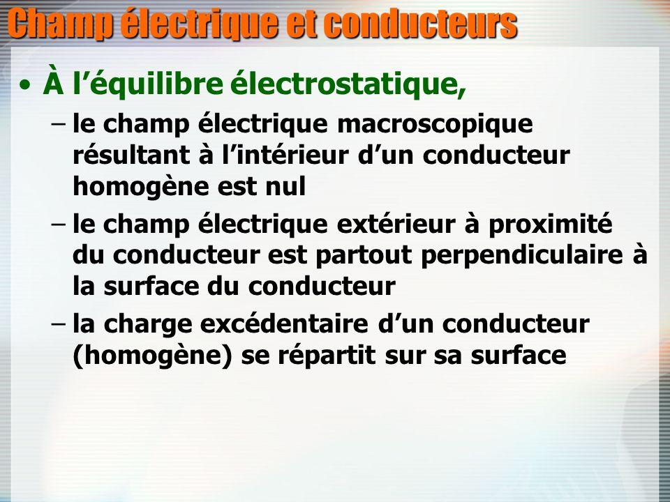 Champ électrique et conducteurs À léquilibre électrostatique, –le champ électrique macroscopique résultant à lintérieur dun conducteur homogène est nu