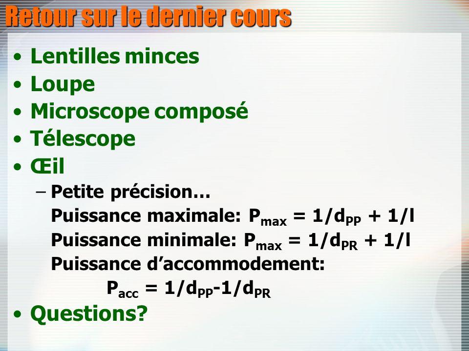 Retour sur le dernier cours Lentilles minces Loupe Microscope composé Télescope Œil –Petite précision… Puissance maximale: P max = 1/d PP + 1/l Puissa