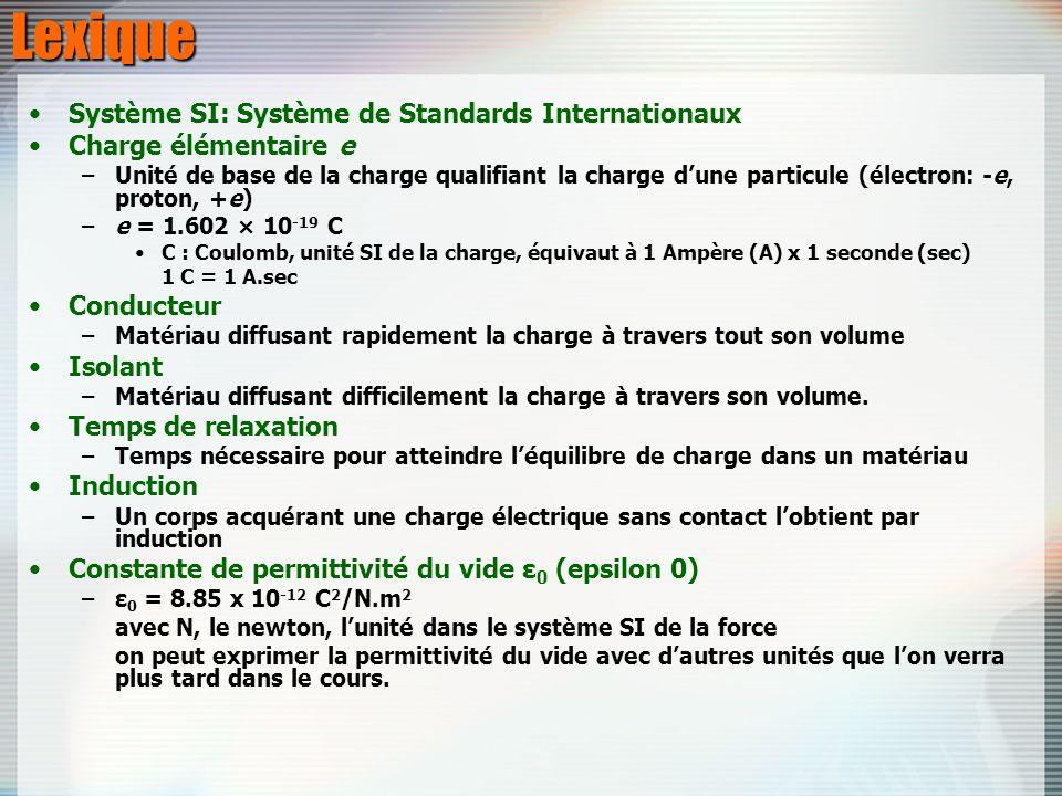 Charge électrique (q) Atome est neutre: –Composé dun noyau de protons (charge positive) et de neutrons (électriquement neutres) et délectrons (charge négative).
