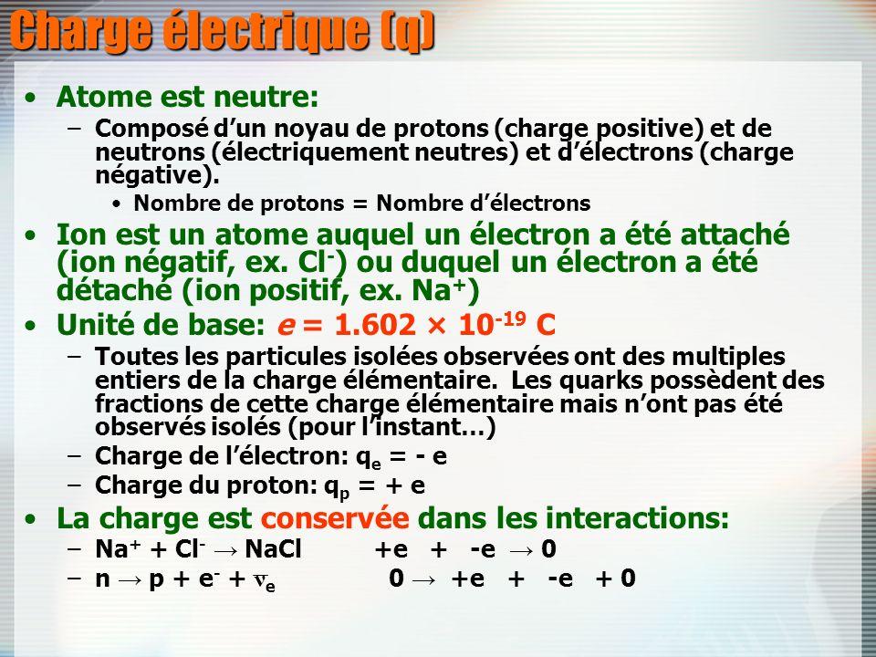 Charge électrique (q) Atome est neutre: –Composé dun noyau de protons (charge positive) et de neutrons (électriquement neutres) et délectrons (charge
