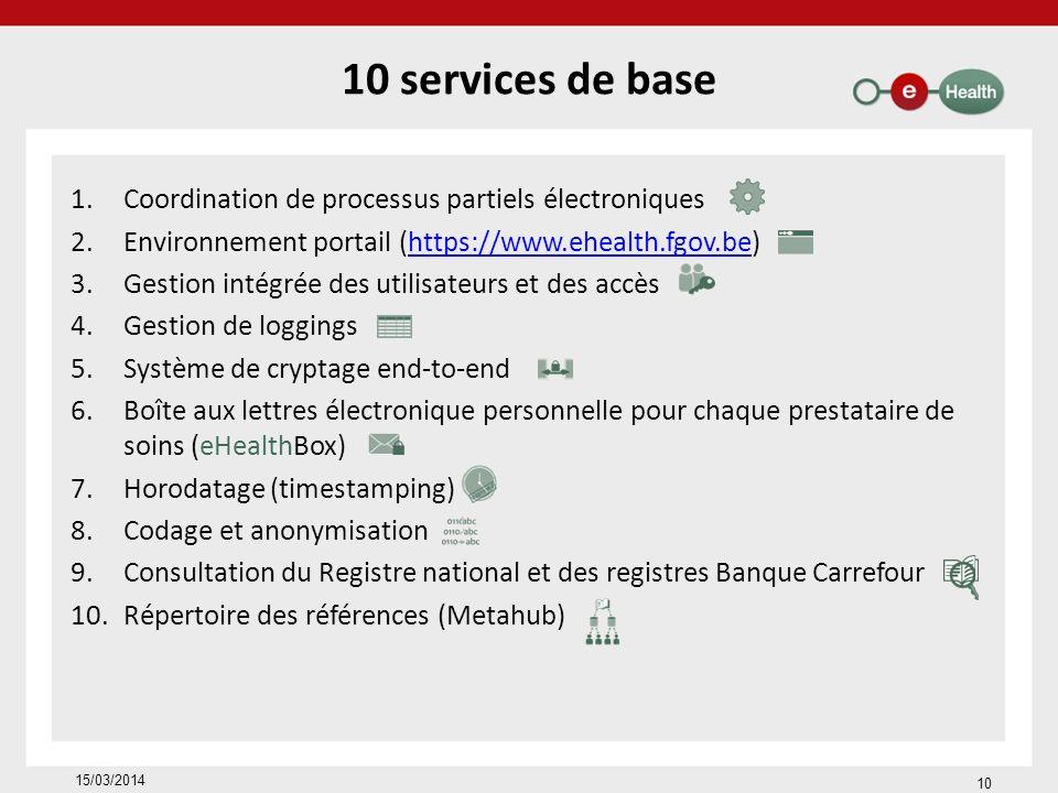10 services de base 1.Coordination de processus partiels électroniques 2.Environnement portail (https://www.ehealth.fgov.be)https://www.ehealth.fgov.be 3.Gestion intégrée des utilisateurs et des accès 4.Gestion de loggings 5.Système de cryptage end-to-end 6.Boîte aux lettres électronique personnelle pour chaque prestataire de soins (eHealthBox) 7.Horodatage (timestamping) 8.Codage et anonymisation 9.Consultation du Registre national et des registres Banque Carrefour 10.Répertoire des références (Metahub) 10 15/03/2014