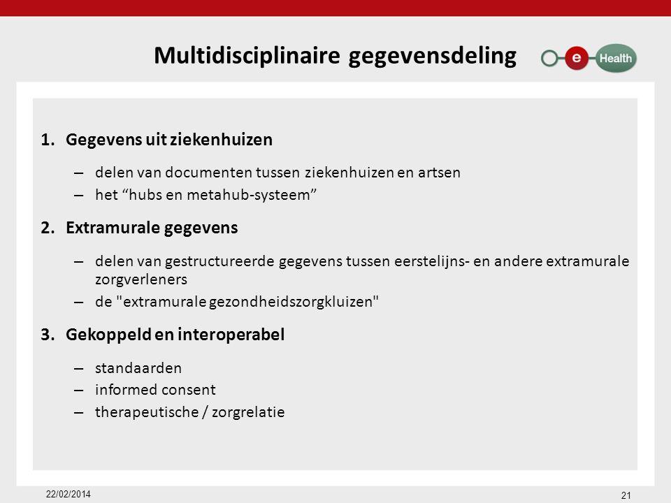 Multidisciplinaire gegevensdeling 1.Gegevens uit ziekenhuizen – delen van documenten tussen ziekenhuizen en artsen – het hubs en metahub-systeem 2.Extramurale gegevens – delen van gestructureerde gegevens tussen eerstelijns- en andere extramurale zorgverleners – de extramurale gezondheidszorgkluizen 3.Gekoppeld en interoperabel – standaarden – informed consent – therapeutische / zorgrelatie 22/02/2014 21