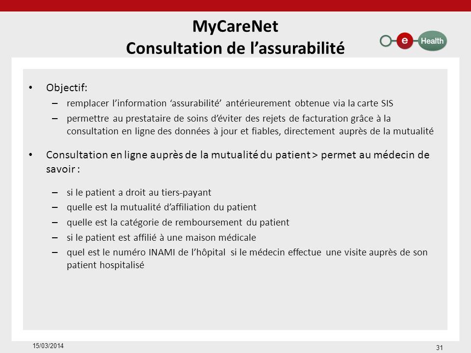 MyCareNet Consultation de lassurabilité Objectif: – remplacer linformation assurabilité antérieurement obtenue via la carte SIS – permettre au prestataire de soins déviter des rejets de facturation grâce à la consultation en ligne des données à jour et fiables, directement auprès de la mutualité Consultation en ligne auprès de la mutualité du patient > permet au médecin de savoir : – si le patient a droit au tiers-payant – quelle est la mutualité daffiliation du patient – quelle est la catégorie de remboursement du patient – si le patient est affilié à une maison médicale – quel est le numéro INAMI de lhôpital si le médecin effectue une visite auprès de son patient hospitalisé 15/03/2014 31