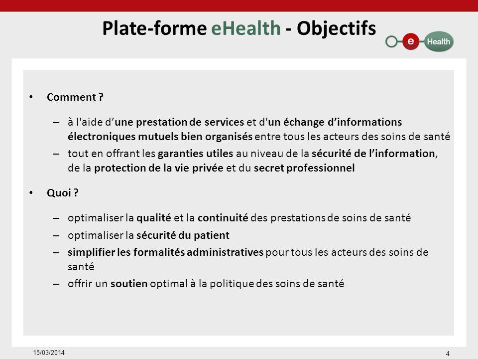 eHealth-platform In de praktijk De patiënt raadpleegt zijn geneesheer Administratieve voordelen Mogelijkheid om therapeutische relaties en geïnformeerde toestemming te registreren 15/03/2014 5
