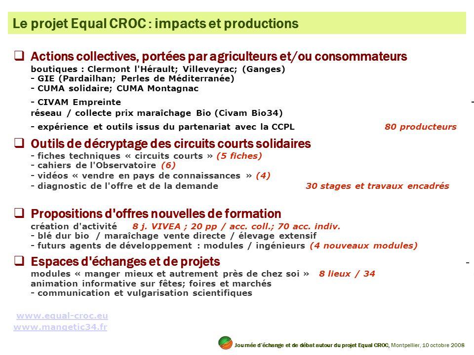 Le projet Equal CROC : impacts et productions Journée déchange et de débat autour du projet Equal CROC, Montpellier, 10 octobre 2008 Actions collectiv