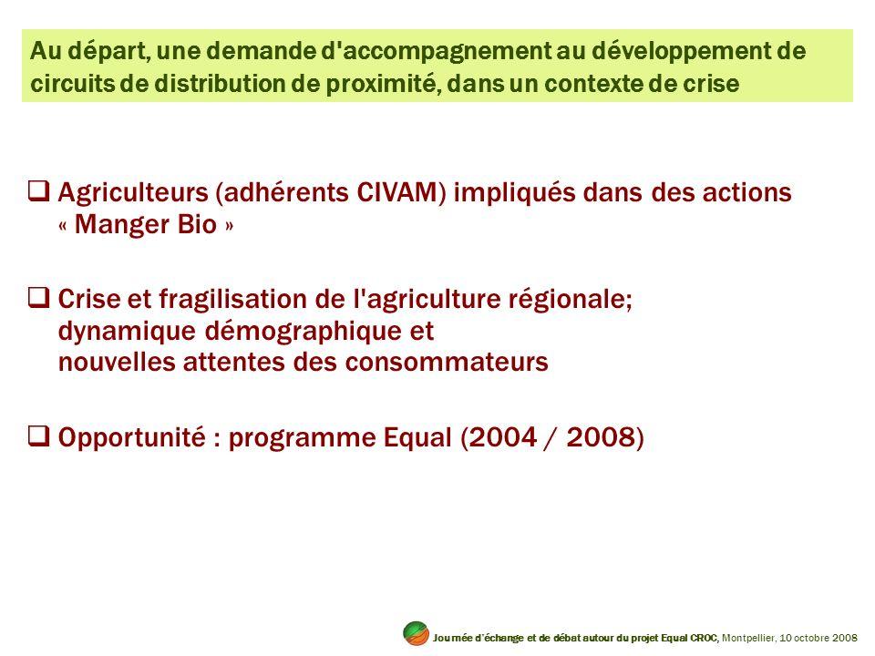 Au départ, une demande d'accompagnement au développement de circuits de distribution de proximité, dans un contexte de crise Agriculteurs (adhérents C
