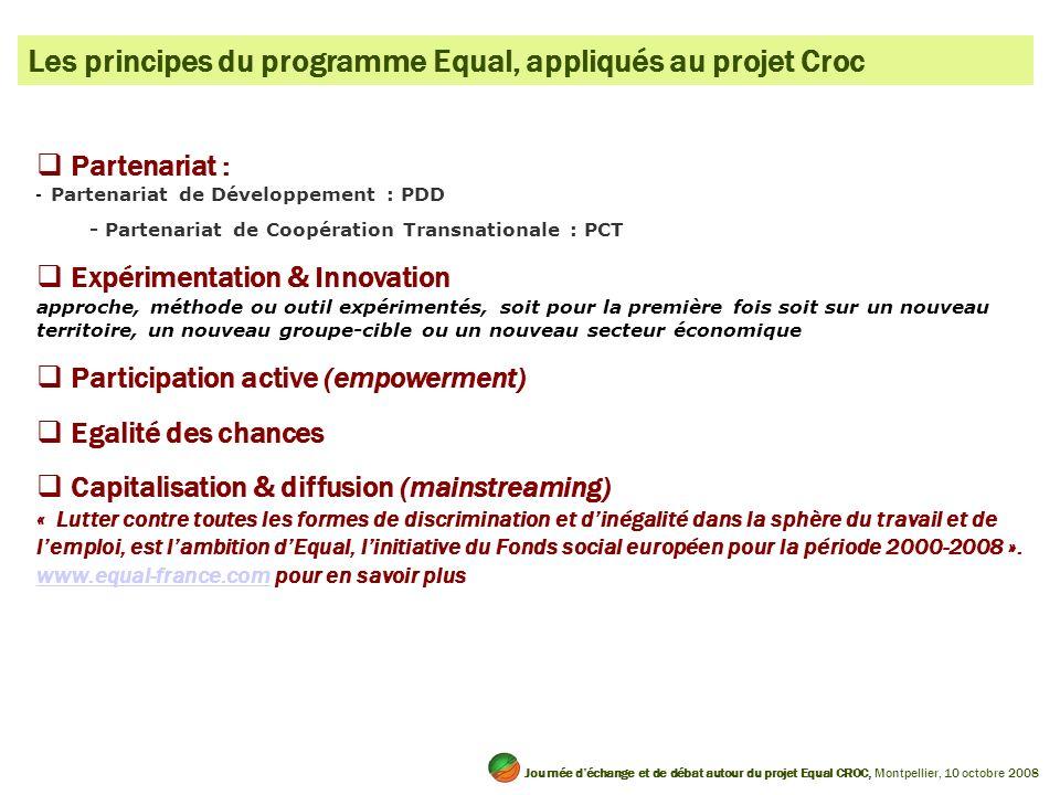 Partenariat : - Partenariat de Développement : PDD - Partenariat de Coopération Transnationale : PCT Expérimentation & Innovation approche, méthode ou