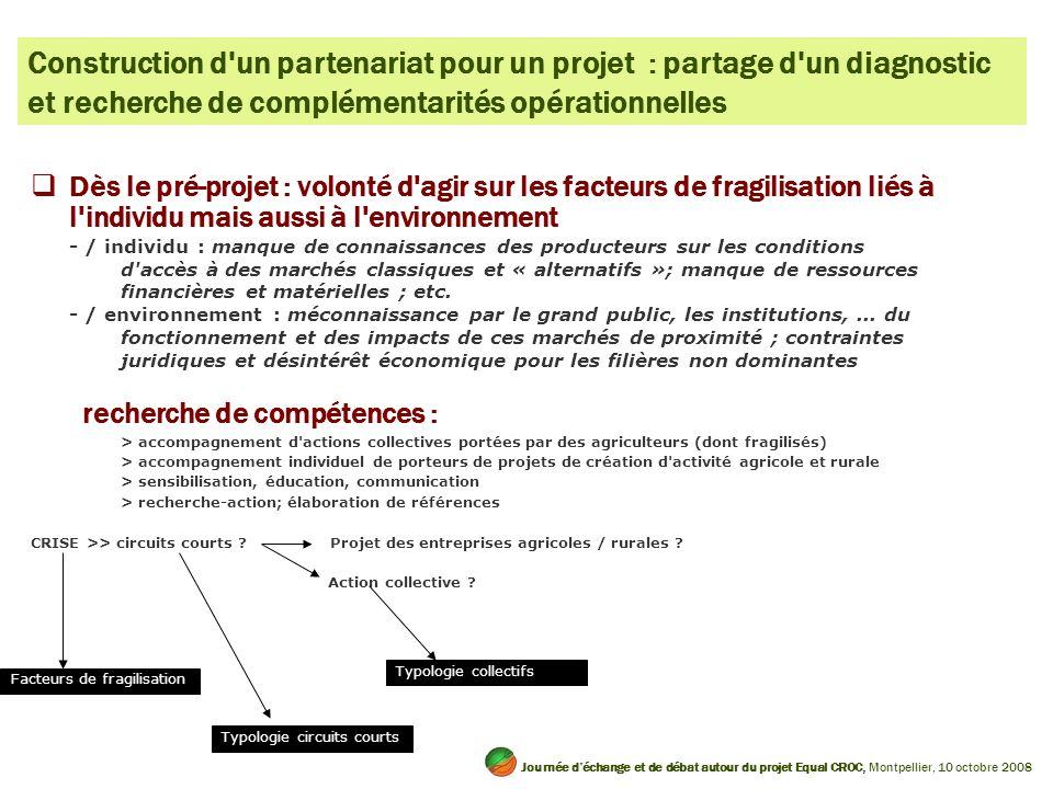 Construction d'un partenariat pour un projet : partage d'un diagnostic et recherche de complémentarités opérationnelles Dès le pré-projet : volonté d'