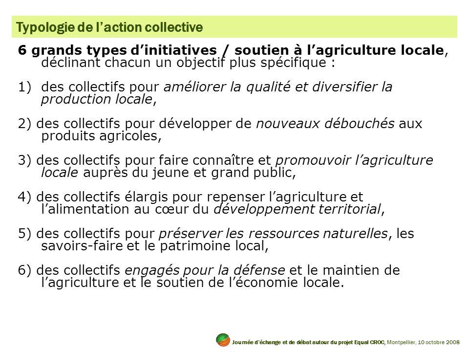 Typologie de laction collective 6 grands types dinitiatives / soutien à lagriculture locale, déclinant chacun un objectif plus spécifique : 1)des coll