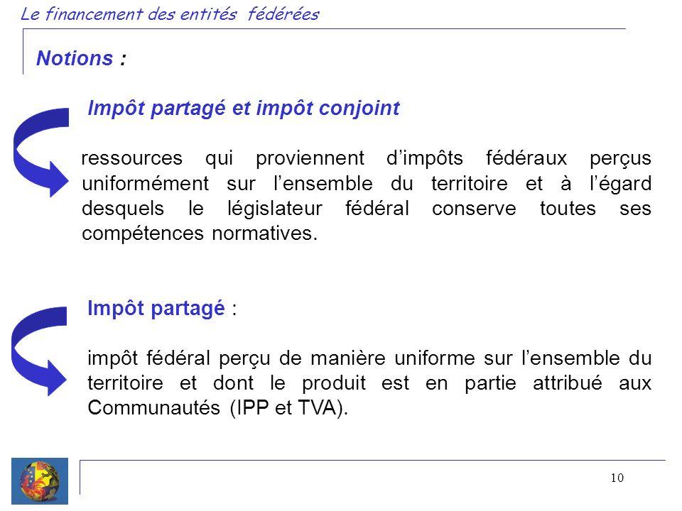10 Notions : Impôt partagé et impôt conjoint ressources qui proviennent dimpôts fédéraux perçus uniformément sur lensemble du territoire et à légard d