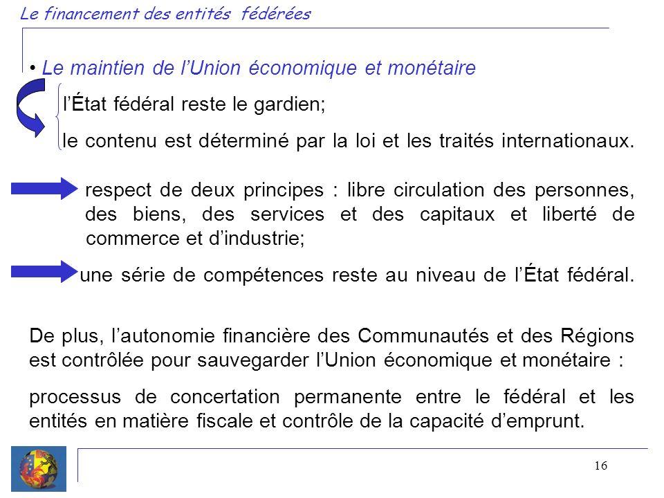 16 Le maintien de lUnion économique et monétaire lÉtat fédéral reste le gardien; le contenu est déterminé par la loi et les traités internationaux. re