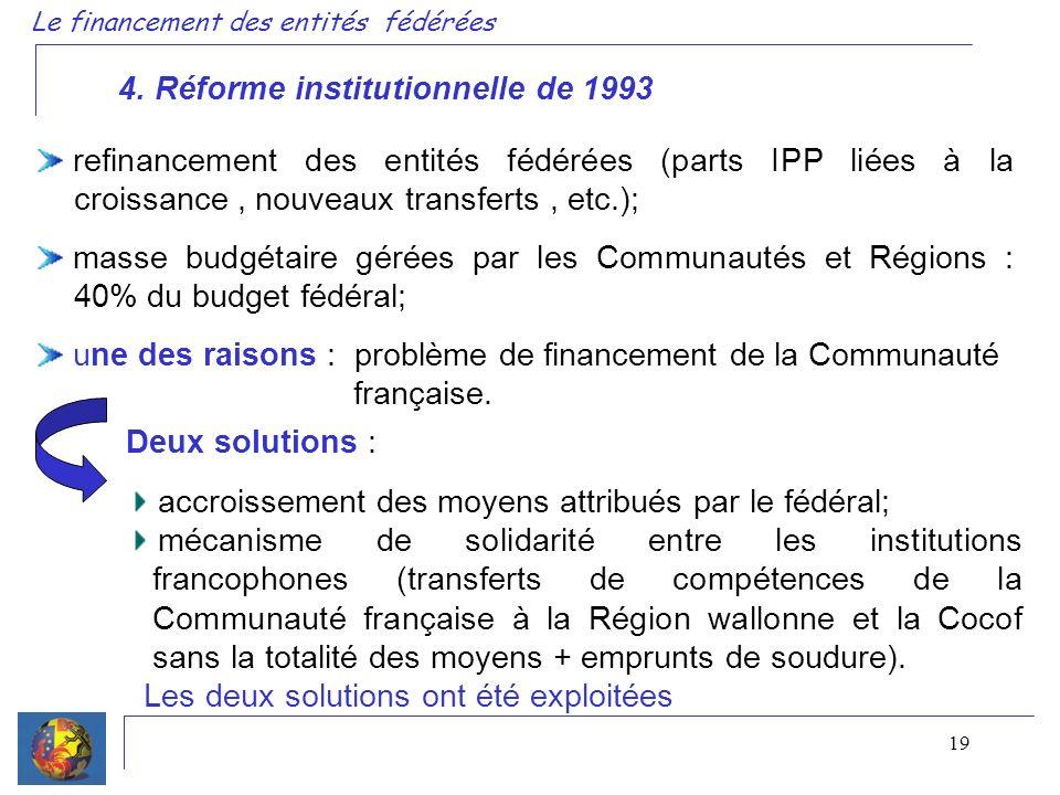 19 4. Réforme institutionnelle de 1993 refinancement des entités fédérées (parts IPP liées à la croissance, nouveaux transferts, etc.); masse budgétai