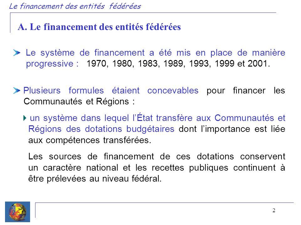53 Le financement des entités fédérées 1.La LSF actuelle 2.les problèmes (perçus) 3.Propositions et solutions