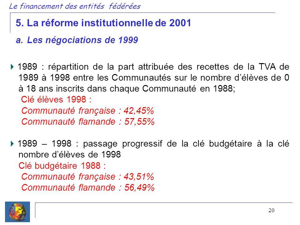 20 5.La réforme institutionnelle de 2001 Le financement des entités fédérées a.Les négociations de 1999 1989 : répartition de la part attribuée des recettes de la TVA de 1989 à 1998 entre les Communautés sur le nombre délèves de 0 à 18 ans inscrits dans chaque Communauté en 1988; Clé élèves 1998 : Communauté française : 42,45% Communauté flamande : 57,55% 1989 – 1998 : passage progressif de la clé budgétaire à la clé nombre délèves de 1998 Clé budgétaire 1988 : Communauté française : 43,51% Communauté flamande : 56,49%