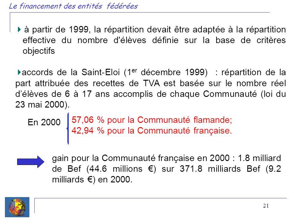 21 Le financement des entités fédérées à partir de 1999, la répartition devait être adaptée à la répartition effective du nombre d élèves définie sur la base de critères objectifs accords de la Saint-Eloi (1 er décembre 1999) : répartition de la part attribuée des recettes de TVA est basée sur le nombre réel délèves de 6 à 17 ans accomplis de chaque Communauté (loi du 23 mai 2000).