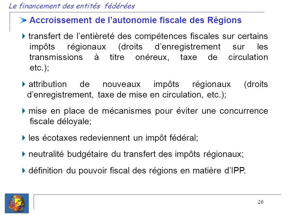 26 Accroissement de lautonomie fiscale des Régions transfert de lentièreté des compétences fiscales sur certains impôts régionaux (droits denregistrement sur les transmissions à titre onéreux, taxe de circulation etc.); attribution de nouveaux impôts régionaux (droits denregistrement, taxe de mise en circulation, etc.); mise en place de mécanismes pour éviter une concurrence fiscale déloyale; les écotaxes redeviennent un impôt fédéral; neutralité budgétaire du transfert des impôts régionaux; définition du pouvoir fiscal des régions en matière dIPP.