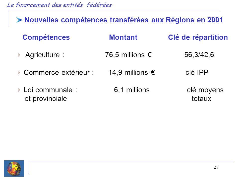 28 Nouvelles compétences transférées aux Régions en 2001 Compétences Montant Clé de répartition Agriculture : 76,5 millions 56,3/42,6 Commerce extérie