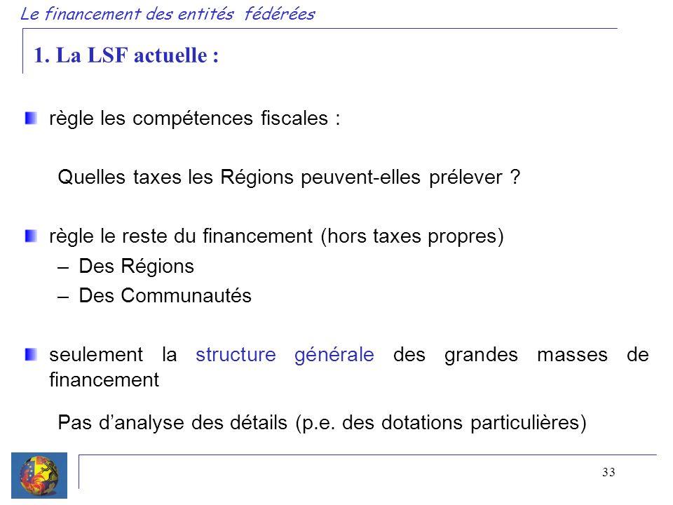 33 Le financement des entités fédérées règle les compétences fiscales : Quelles taxes les Régions peuvent-elles prélever ? règle le reste du financeme