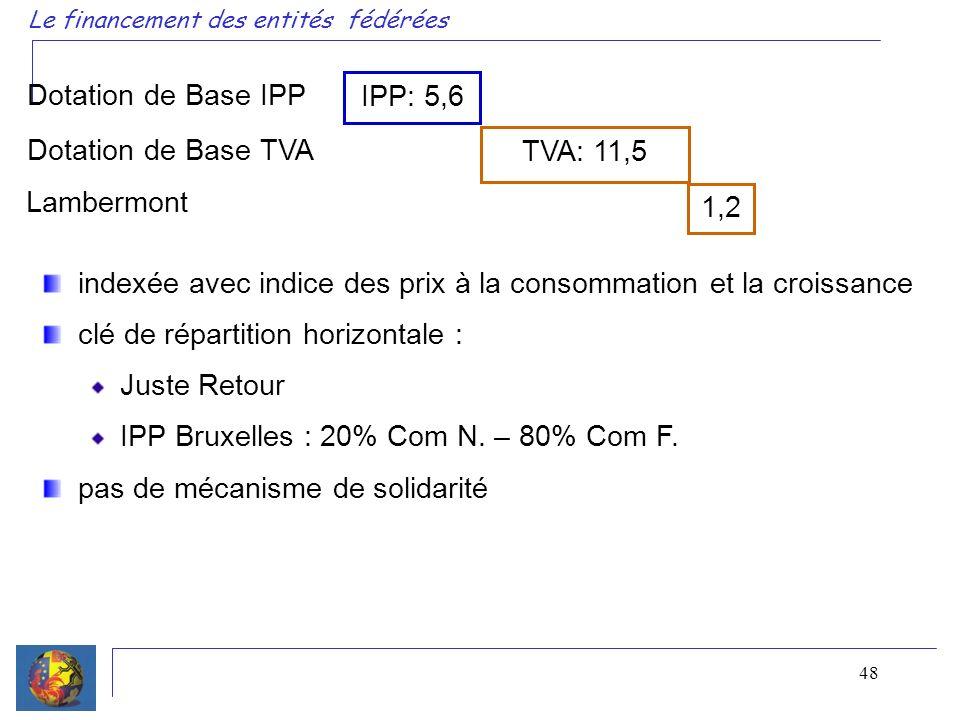 48 Le financement des entités fédérées Dotation de Base IPP IPP: 5,6 TVA: 11,5 Dotation de Base TVA 1,2 Lambermont indexée avec indice des prix à la consommation et la croissance clé de répartition horizontale : Juste Retour IPP Bruxelles : 20% Com N.