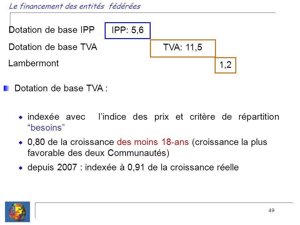 49 Le financement des entités fédérées Dotation de base TVA : indexée avec lindice des prix et critère de répartitionbesoins 0,80 de la croissance des moins 18-ans (croissance la plus favorable des deux Communautés) depuis 2007 : indexée à 0,91 de la croissance réelle Dotation de base IPP IPP: 5,6 TVA: 11,5 Dotation de base TVA 1,2 Lambermont